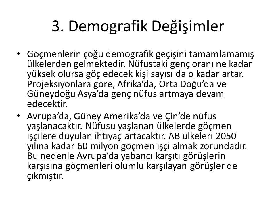 3. Demografik Değişimler