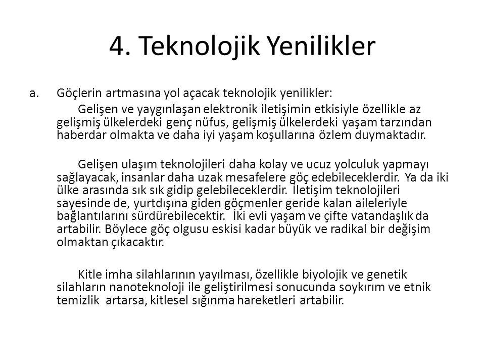 4. Teknolojik Yenilikler