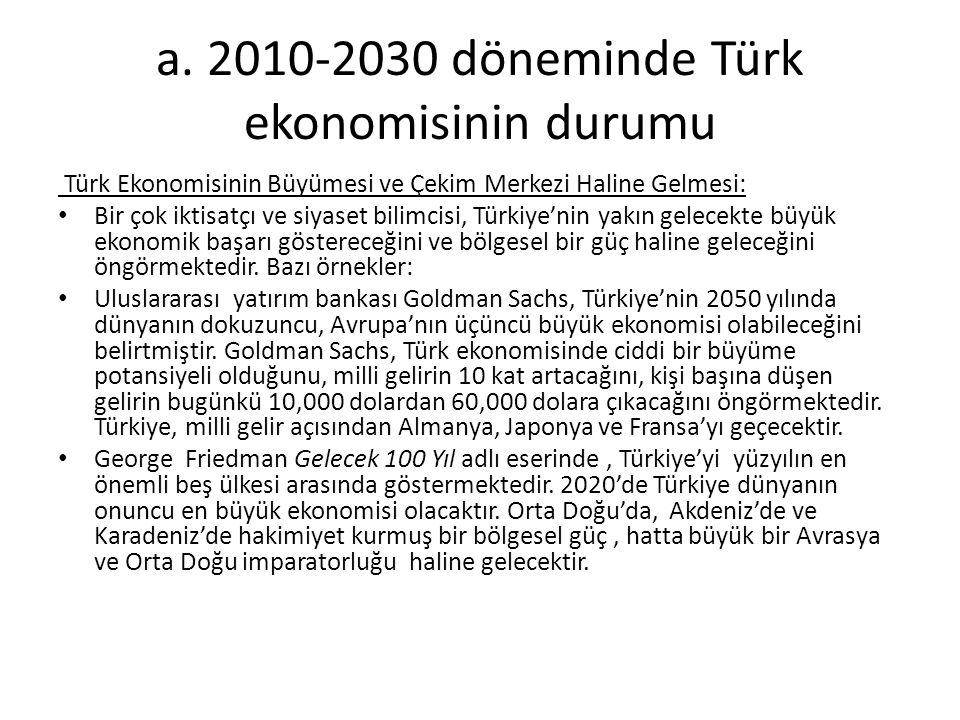 a. 2010-2030 döneminde Türk ekonomisinin durumu
