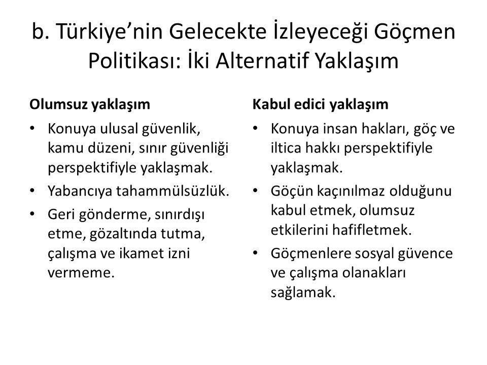 b. Türkiye'nin Gelecekte İzleyeceği Göçmen Politikası: İki Alternatif Yaklaşım
