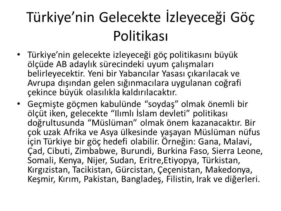 Türkiye'nin Gelecekte İzleyeceği Göç Politikası
