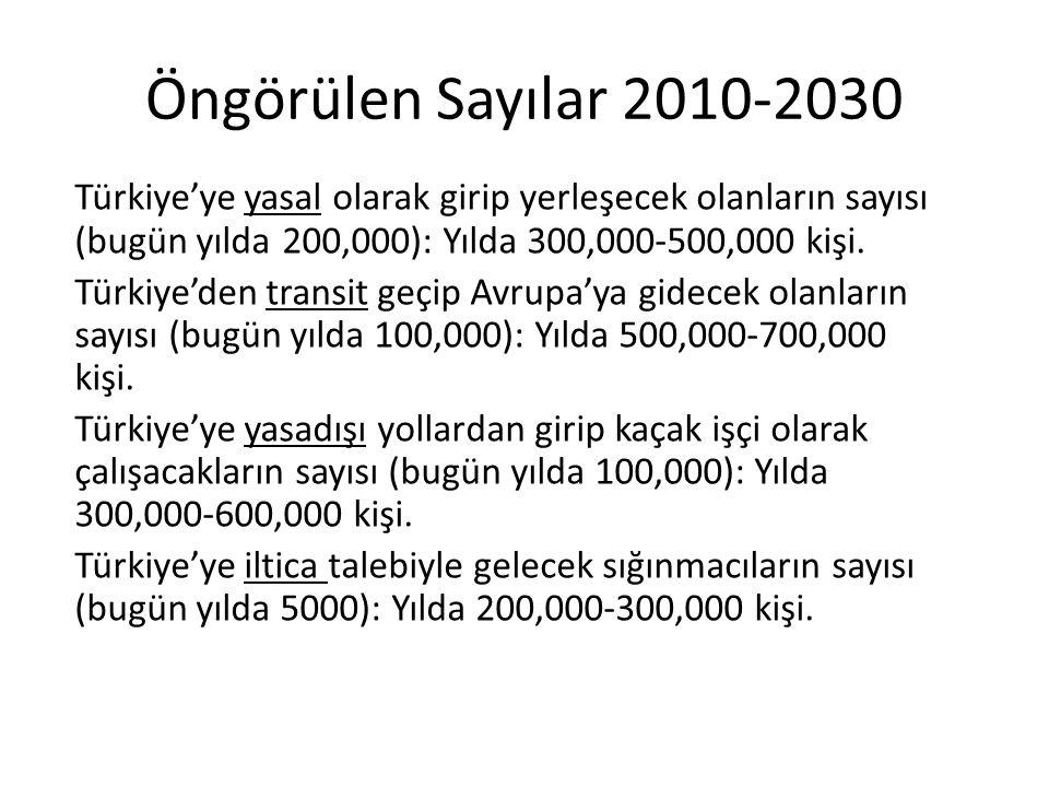 Öngörülen Sayılar 2010-2030
