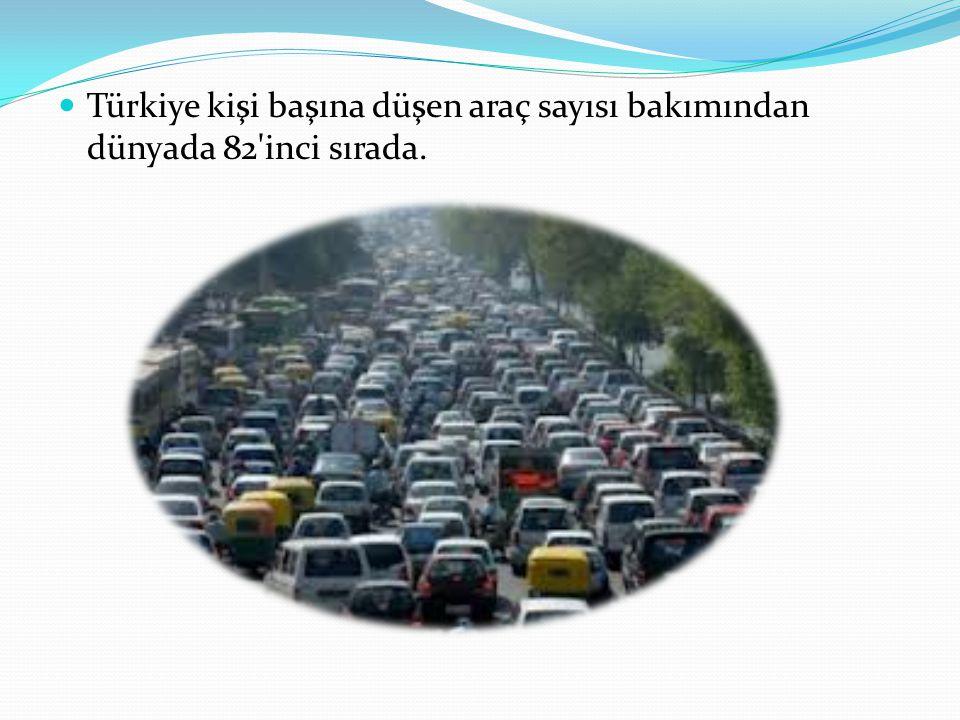 Türkiye kişi başına düşen araç sayısı bakımından dünyada 82 inci sırada.
