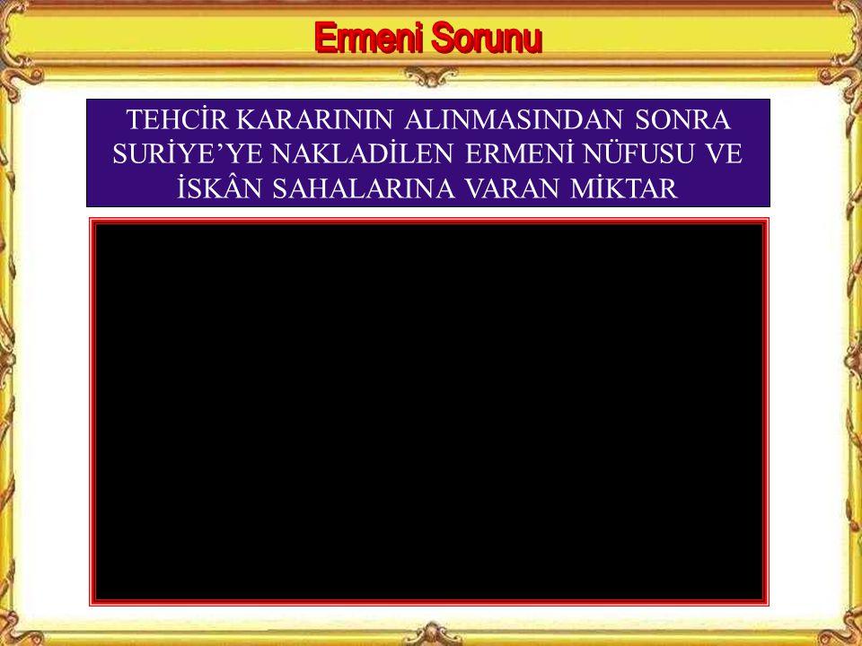 Ermeni Sorunu TEHCİR KARARININ ALINMASINDAN SONRA SURİYE'YE NAKLADİLEN ERMENİ NÜFUSU VE İSKÂN SAHALARINA VARAN MİKTAR.