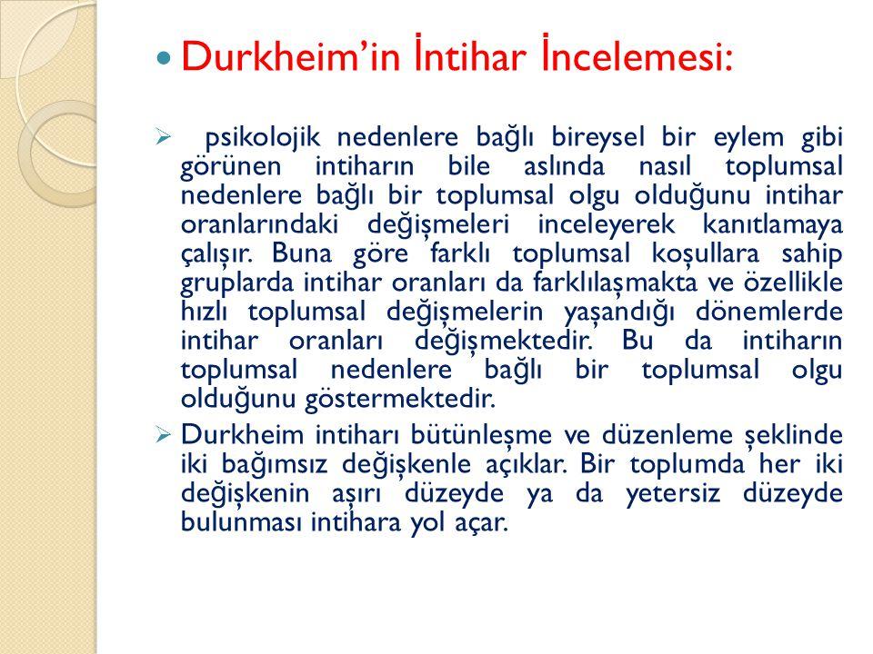 Durkheim'in İntihar İncelemesi: