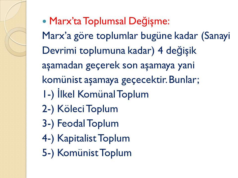 Marx'ta Toplumsal Değişme: