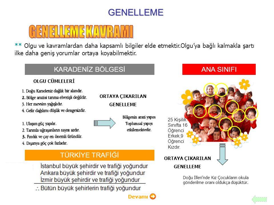 GENELLEME KAVRAMI GENELLEME KARADENİZ BÖLGESİ ANA SINIFI