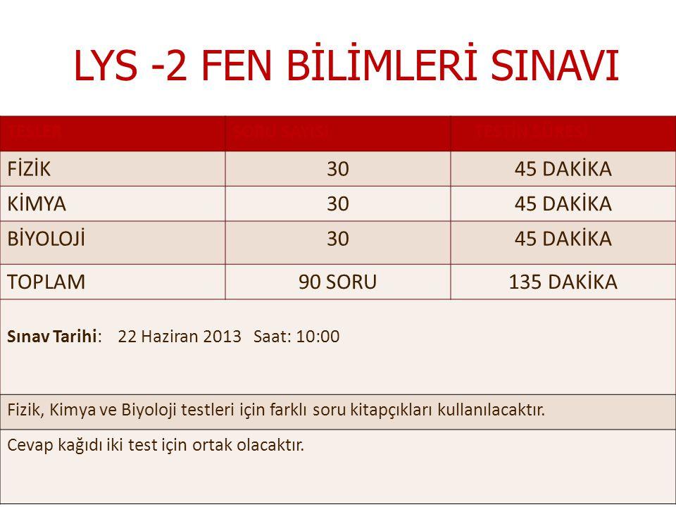 LYS -2 FEN BİLİMLERİ SINAVI