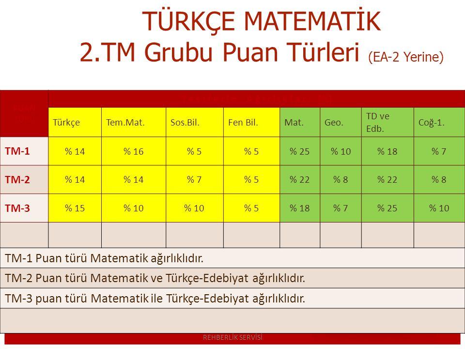TÜRKÇE MATEMATİK 2.TM Grubu Puan Türleri (EA-2 Yerine)