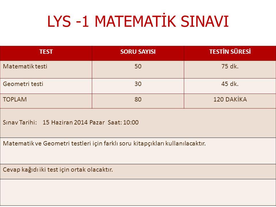 LYS -1 MATEMATİK SINAVI TEST SORU SAYISI TESTİN SÜRESİ Matematik testi