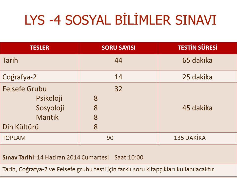 LYS -4 SOSYAL BİLİMLER SINAVI