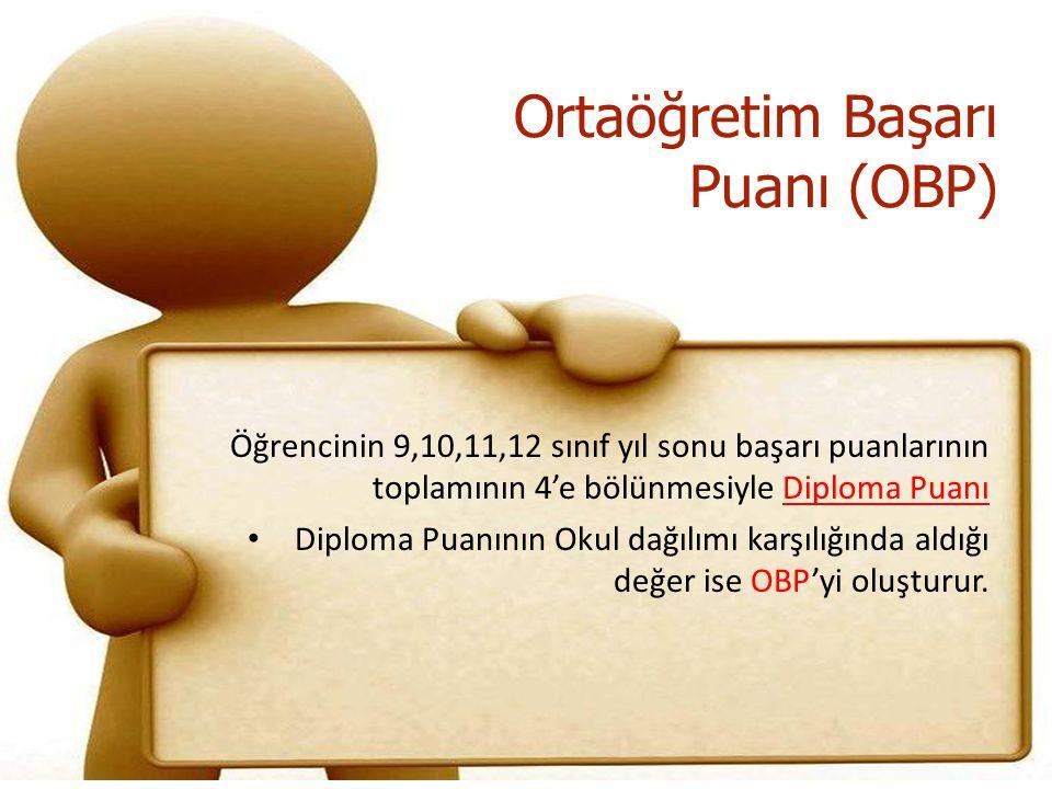 Ortaöğretim Başarı Puanı (OBP)