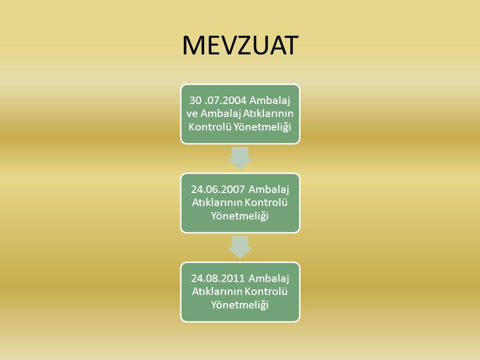 MEVZUAT 30 .07.2004 Ambalaj ve Ambalaj Atıklarının Kontrolü Yönetmeliği. 24.06.2007 Ambalaj Atıklarının Kontrolü Yönetmeliği.