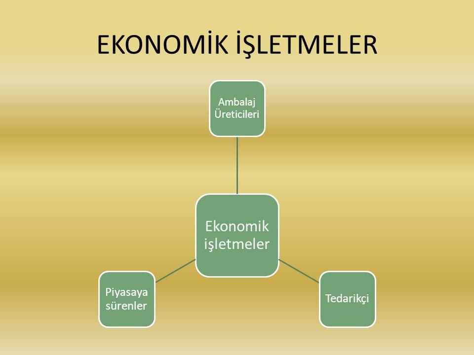 EKONOMİK İŞLETMELER Ekonomik işletmeler Piyasaya sürenler Tedarikçi