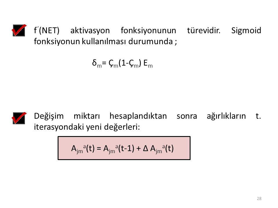 f'(NET) aktivasyon fonksiyonunun türevidir