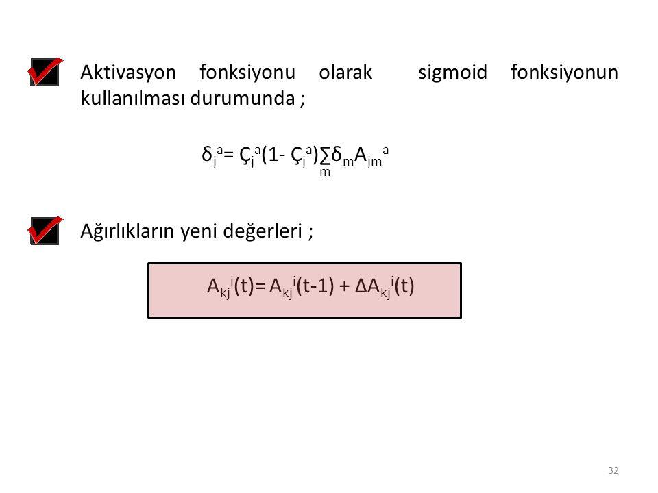 δja= Çja(1- Çja)∑δmAjma
