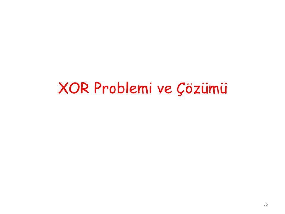 XOR Problemi ve Çözümü