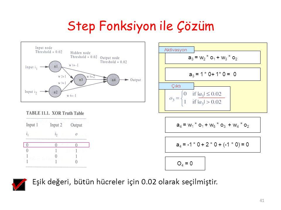 Step Fonksiyon ile Çözüm
