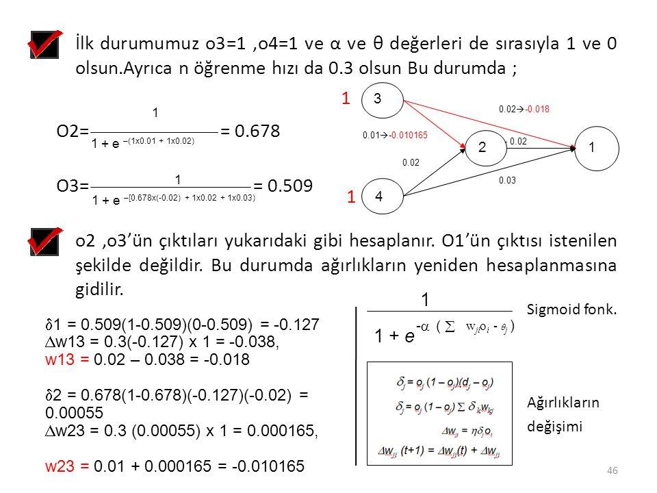 İlk durumumuz o3=1 ,o4=1 ve α ve θ değerleri de sırasıyla 1 ve 0 olsun