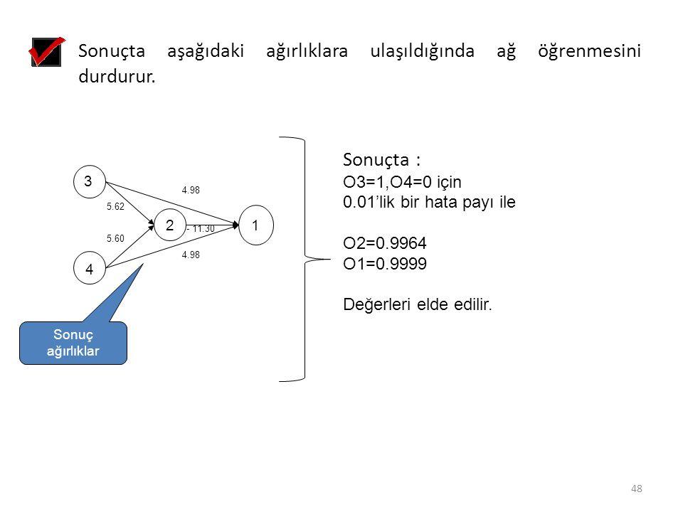 Sonuçta aşağıdaki ağırlıklara ulaşıldığında ağ öğrenmesini durdurur.