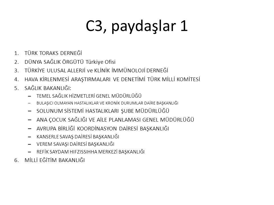 C3, paydaşlar 1 TÜRK TORAKS DERNEĞİ DÜNYA SAĞLIK ÖRGÜTÜ Türkiye Ofisi