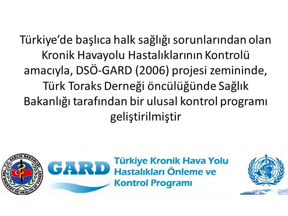Türkiye'de başlıca halk sağlığı sorunlarından olan Kronik Havayolu Hastalıklarının Kontrolü amacıyla, DSÖ-GARD (2006) projesi zemininde, Türk Toraks Derneği öncülüğünde Sağlık Bakanlığı tarafından bir ulusal kontrol programı geliştirilmiştir