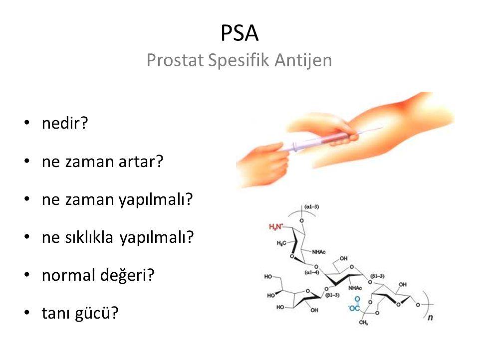 PSA Prostat Spesifik Antijen