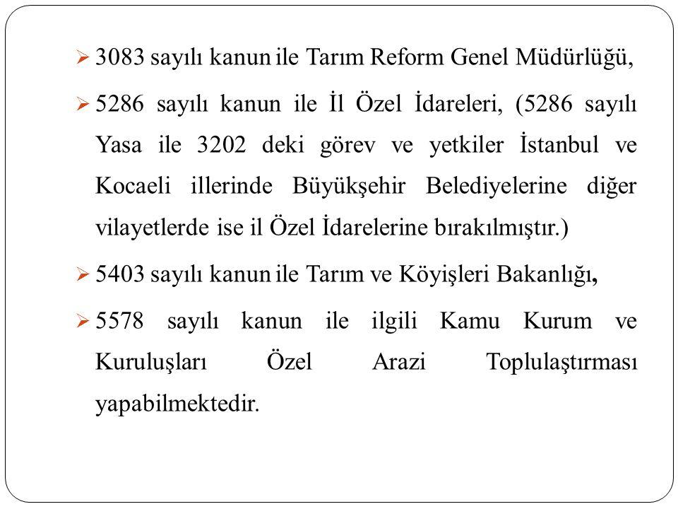3083 sayılı kanun ile Tarım Reform Genel Müdürlüğü,