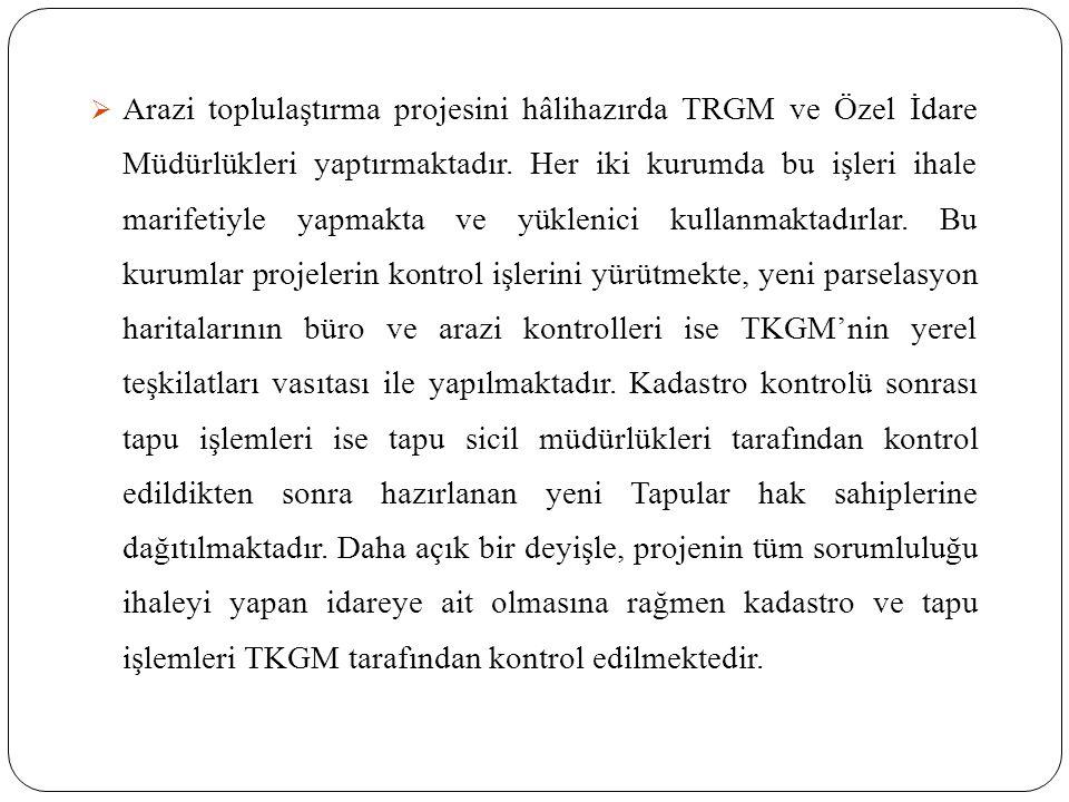 Arazi toplulaştırma projesini hâlihazırda TRGM ve Özel İdare Müdürlükleri yaptırmaktadır.