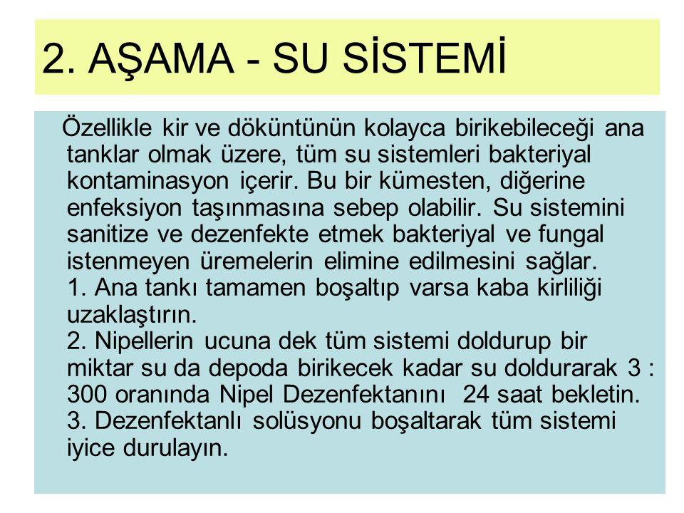 2. AŞAMA - SU SİSTEMİ