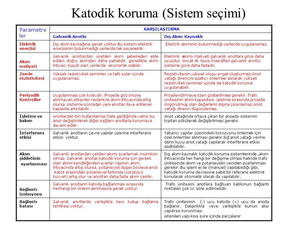 Katodik koruma (Sistem seçimi)