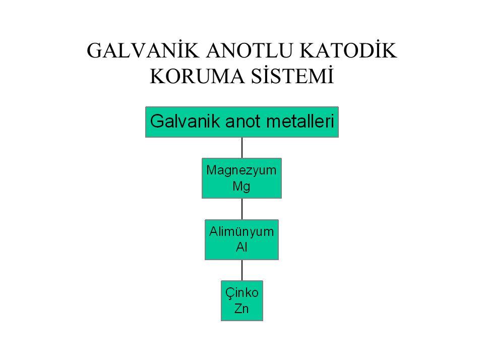 GALVANİK ANOTLU KATODİK KORUMA SİSTEMİ