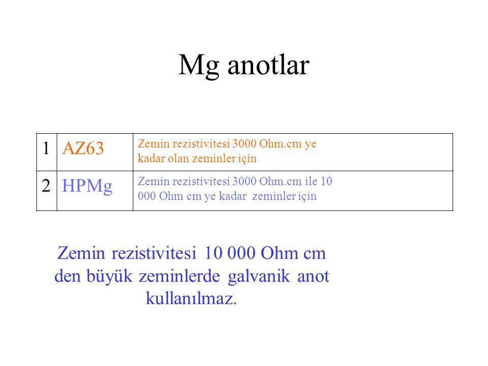 Mg anotlar 1. AZ63. Zemin rezistivitesi 3000 Ohm.cm ye kadar olan zeminler için. 2. HPMg.