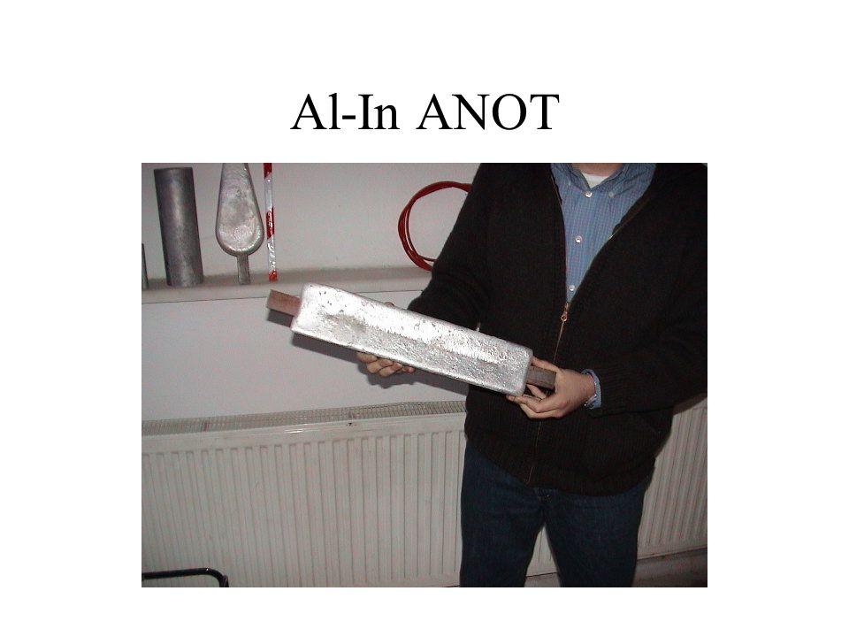 Al-In ANOT