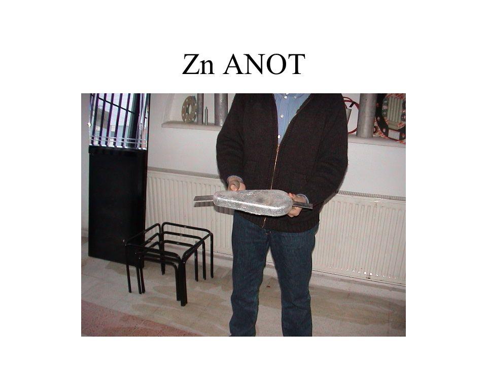 Zn ANOT