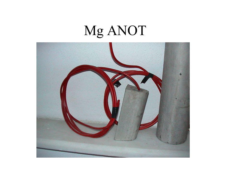 Mg ANOT