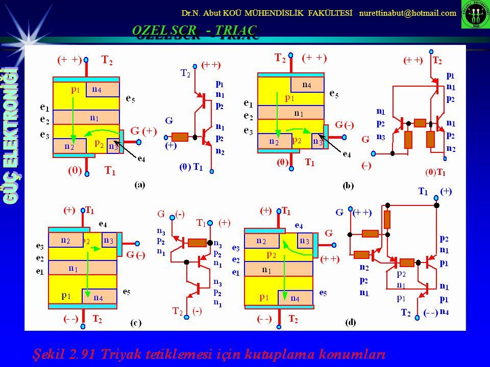 OZEL SCR - TRIAC