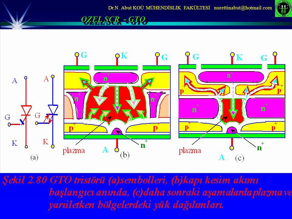 OZEL SCR - GTO