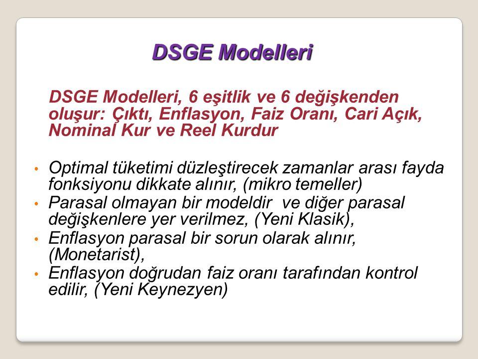 DSGE Modelleri DSGE Modelleri, 6 eşitlik ve 6 değişkenden oluşur: Çıktı, Enflasyon, Faiz Oranı, Cari Açık, Nominal Kur ve Reel Kurdur.