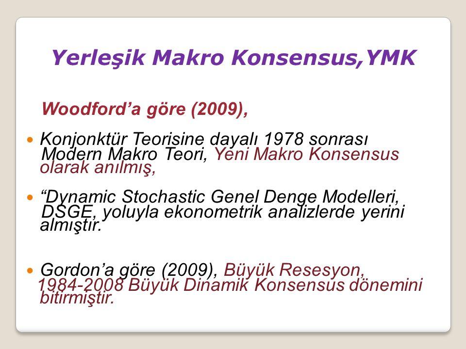 Yerleşik Makro Konsensus,YMK