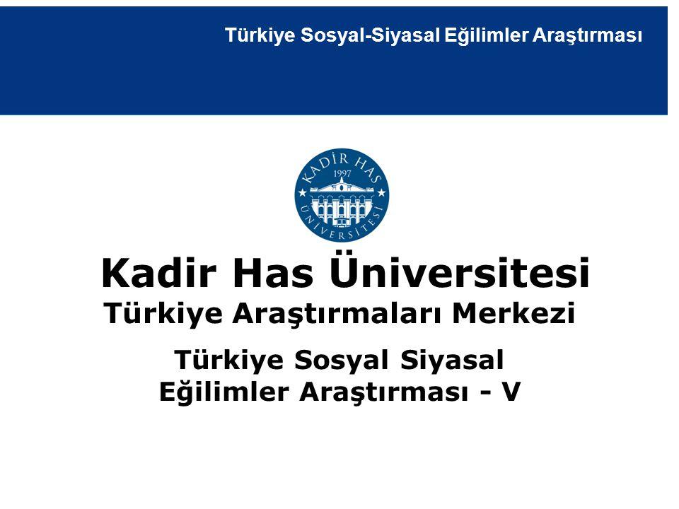 Türkiye Araştırmaları Merkezi