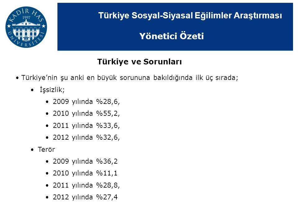 Yönetici Özeti Türkiye ve Sorunları