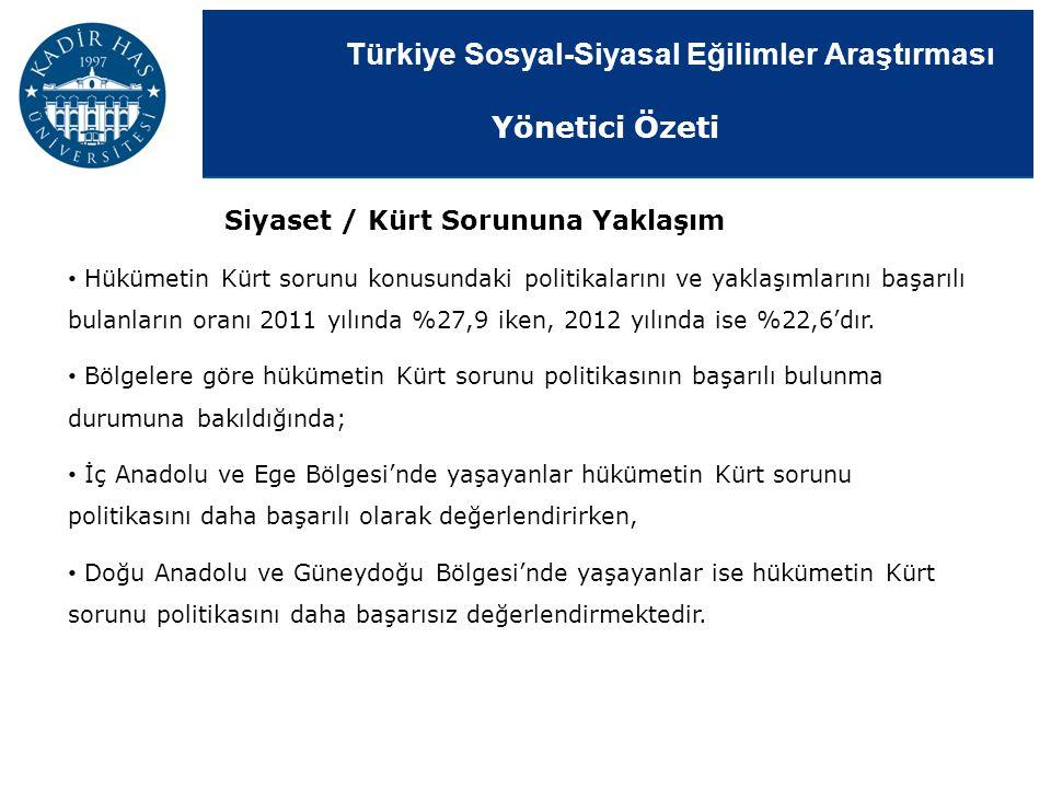 Yönetici Özeti Siyaset / Kürt Sorununa Yaklaşım