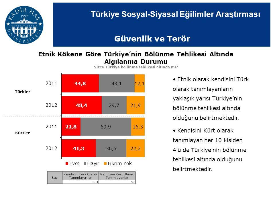Sizce Türkiye bölünme tehlikesi altında mı