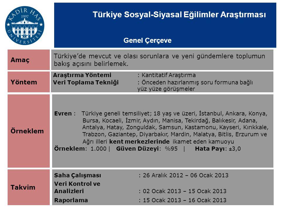 Genel Çerçeve Amaç. Türkiye'de mevcut ve olası sorunlara ve yeni gündemlere toplumun. bakış açısını belirlemek.