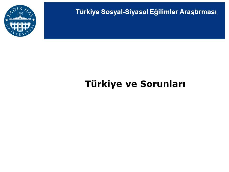 Türkiye ve Sorunları