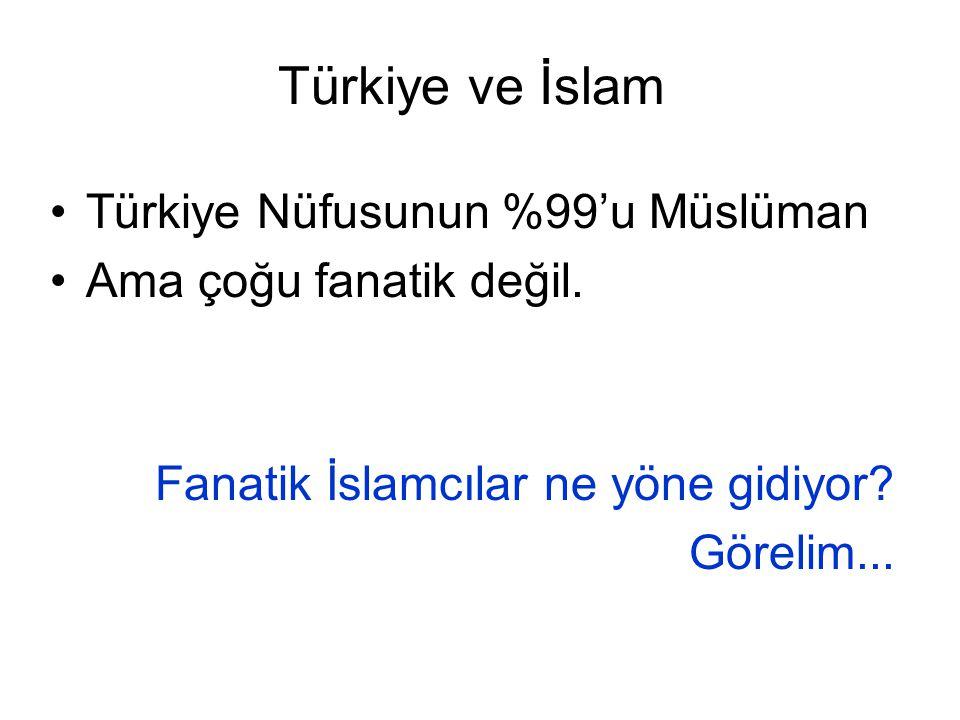 Türkiye ve İslam Türkiye Nüfusunun %99'u Müslüman
