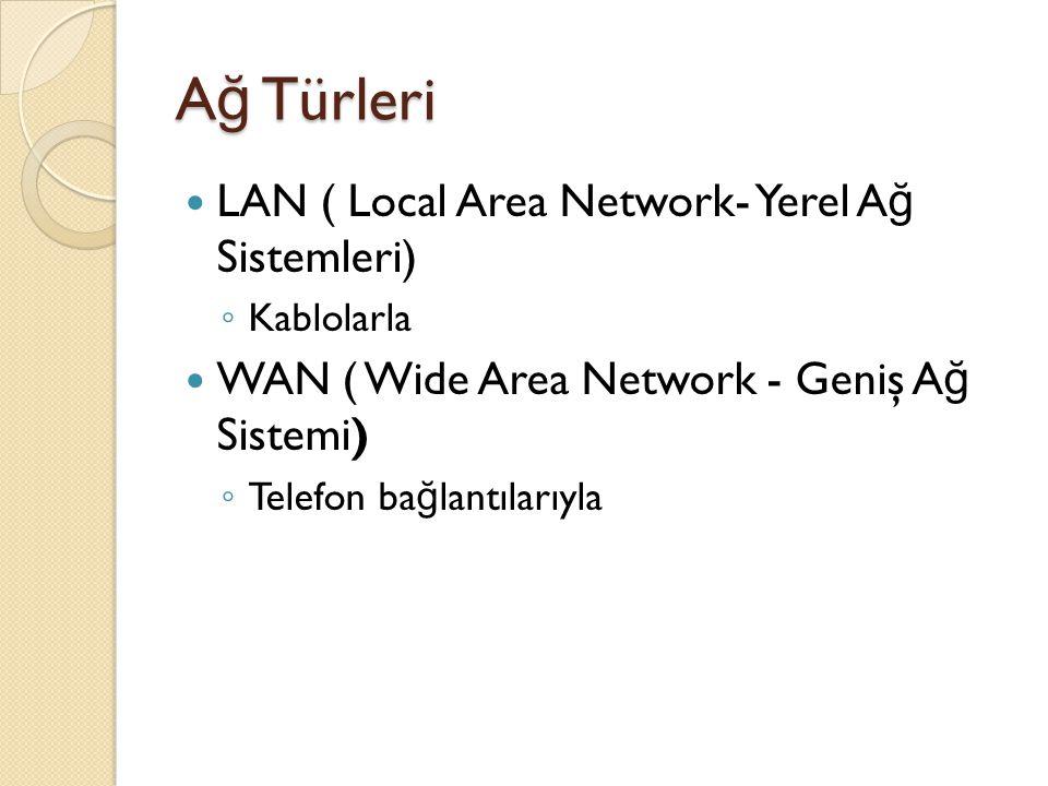 Ağ Türleri LAN ( Local Area Network- Yerel Ağ Sistemleri)