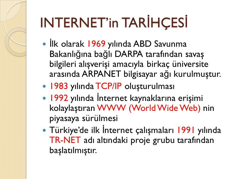 INTERNET'in TARİHÇESİ