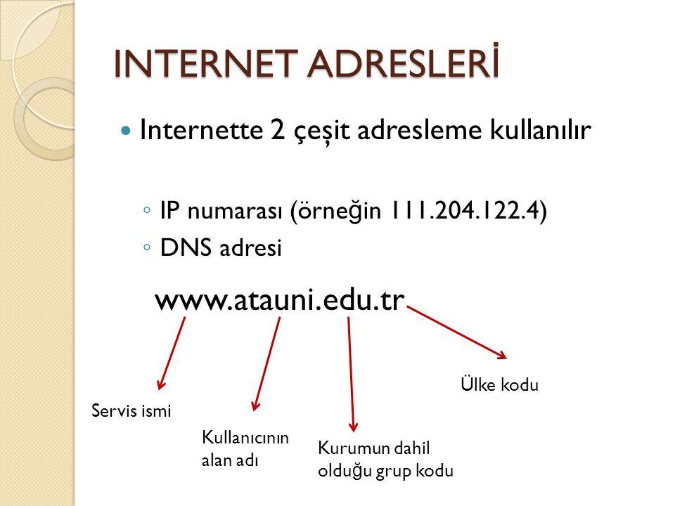 INTERNET ADRESLERİ www.atauni.edu.tr